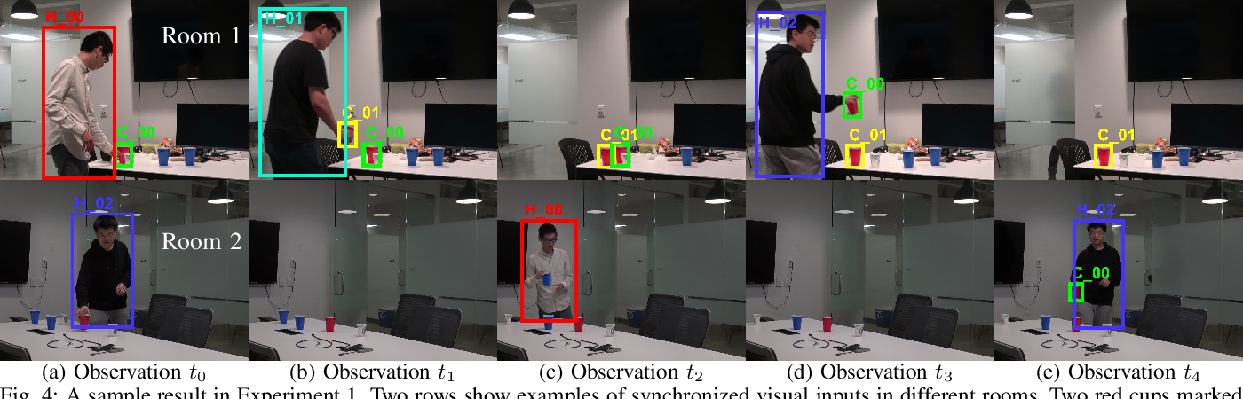 Figure 4 for Joint Inference of States, Robot Knowledge, and Human (False-)Beliefs