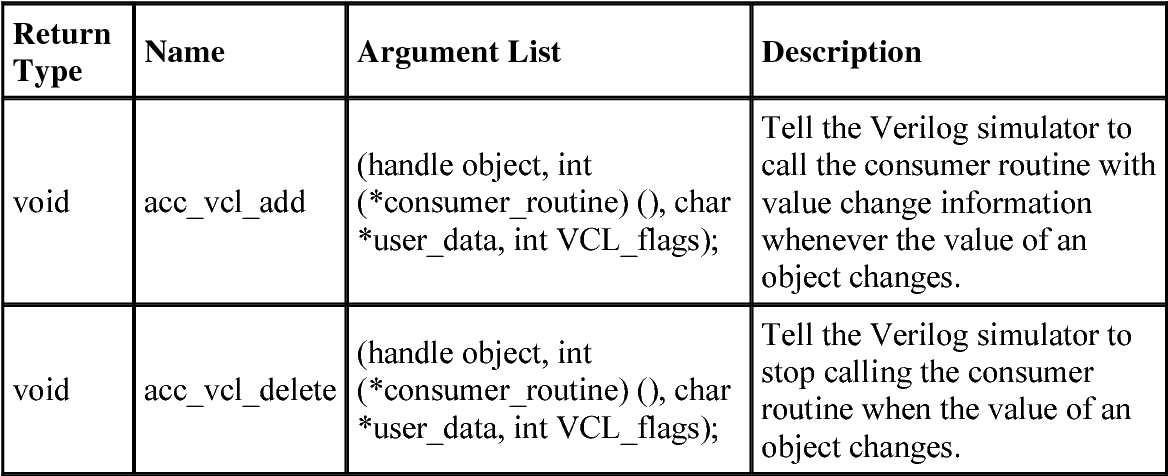 Table B-3 from Verilog® hdl: a guide to digital design and synthesis