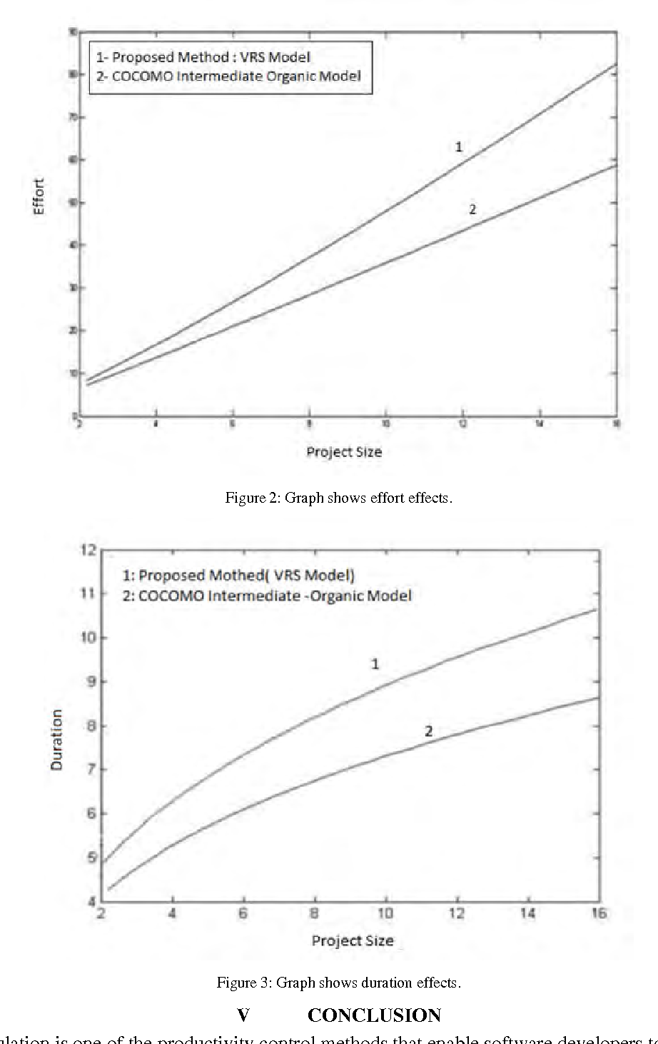 Measure performance of vrs model using simulation approach by figure 3 ccuart Images