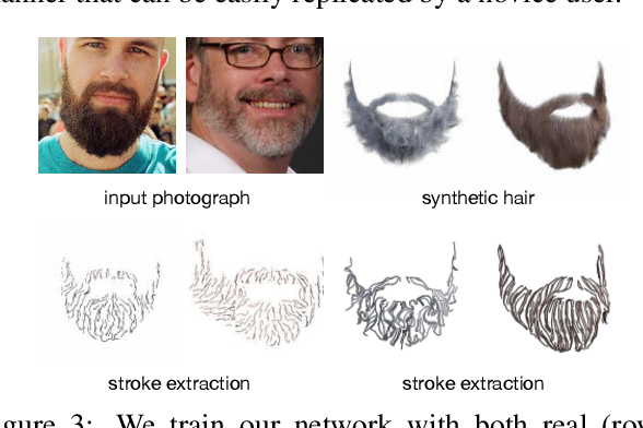 Figure 4 for Intuitive, Interactive Beard and Hair Synthesis with Generative Models
