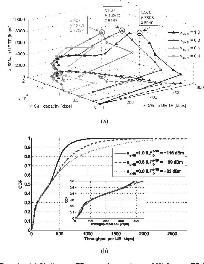 Low Voltage Network Wiring Diagram