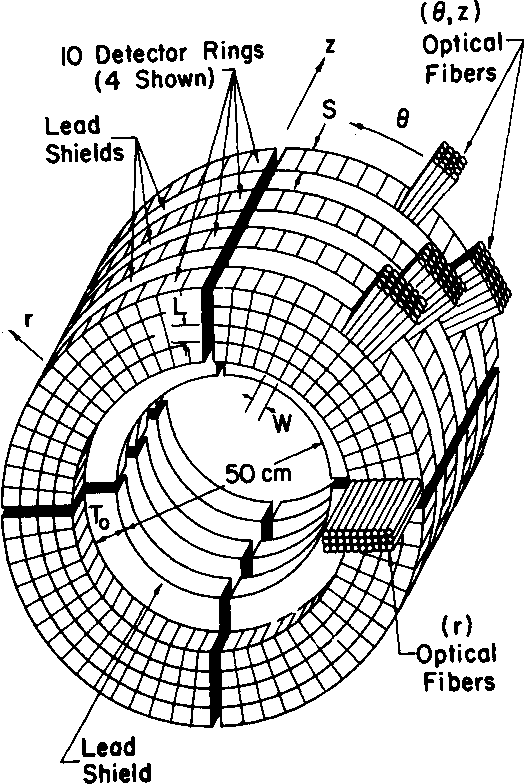 Figure 2 From Design Features Of A Positron Tomograph With 2 4 Mm