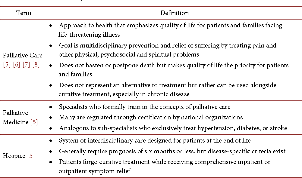 The Application of Palliative Care Principles in Advanced Parkinson ...