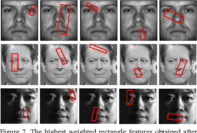 Figure 3 for Face Verification Using Boosted Cross-Image Features