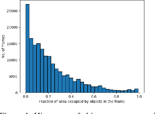 Figure 1 for Pack and Detect: Fast Object Detection in Videos Using Region-of-Interest Packing