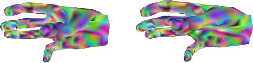 Figure 4 for HO-3D_v3: Improving the Accuracy of Hand-Object Annotations of the HO-3D Dataset
