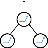 Figure 2 for Complexity of Training ReLU Neural Network