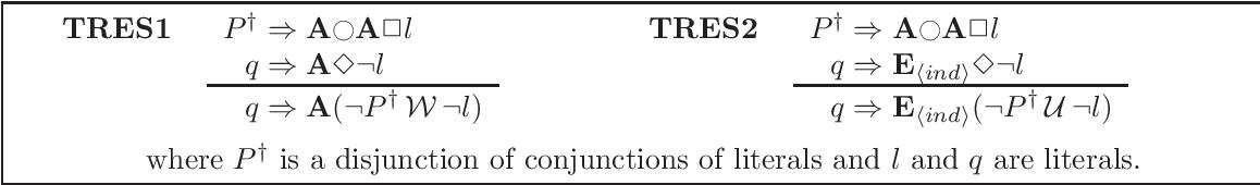 Figure 3.9: Redundant eventuality resolution rules