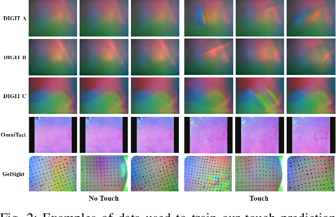 Figure 2 for PyTouch: A Machine Learning Library for Touch Processing