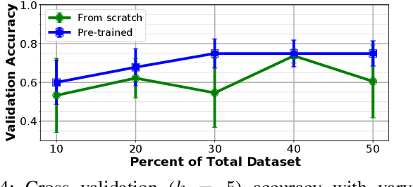 Figure 4 for PyTouch: A Machine Learning Library for Touch Processing
