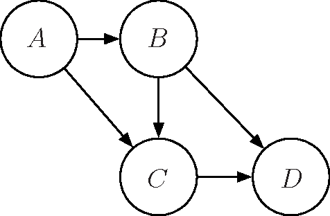 Figure 1 for Optimality guarantees for distributed statistical estimation