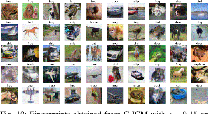 Figure 2 for Deep Neural Network Fingerprinting by Conferrable Adversarial Examples