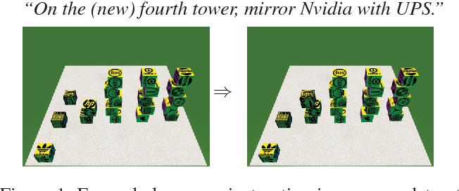 Figure 1 for Learning Interpretable Spatial Operations in a Rich 3D Blocks World