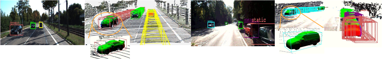 Figure 2 for MO-LTR: Multiple Object Localization, Tracking, and Reconstruction from Monocular RGB Videos