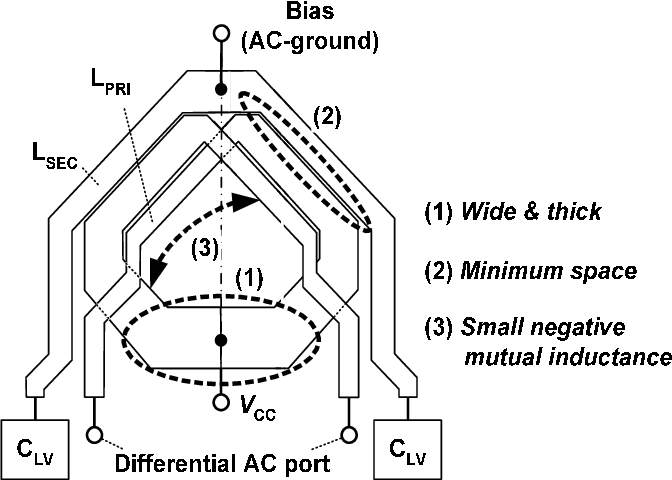 A Variable Inductor Using Mutual Current Control And Application To