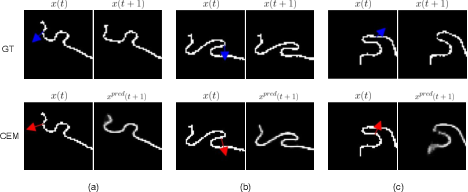 Figure 4 for Deformable Linear Object Prediction Using Locally Linear Latent Dynamics
