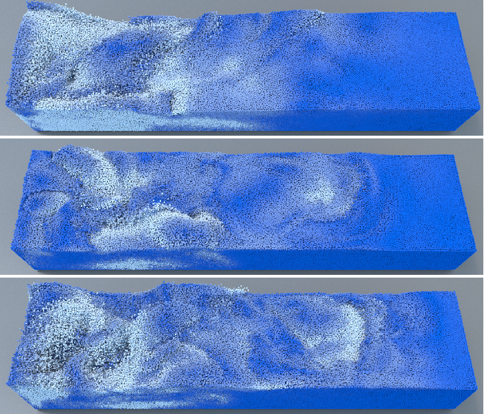 Figure 6 from Turbulent Micropolar SPH Fluids with Foam - Semantic