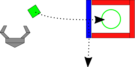 Figure 3 for Learning Manipulation States and Actions for Efficient Non-prehensile Rearrangement Planning