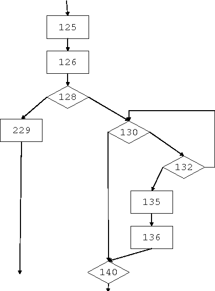 Figure 5 from Implicit flows in malicious and nonmalicious