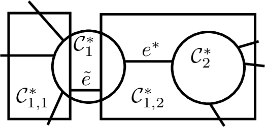 Figure 4 for Graph-based Clustering under Differential Privacy