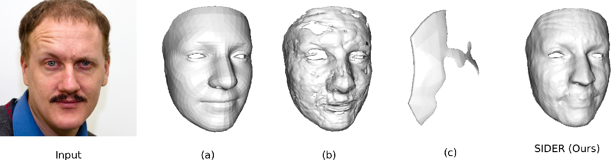 Figure 4 for SIDER: Single-Image Neural Optimization for Facial Geometric Detail Recovery