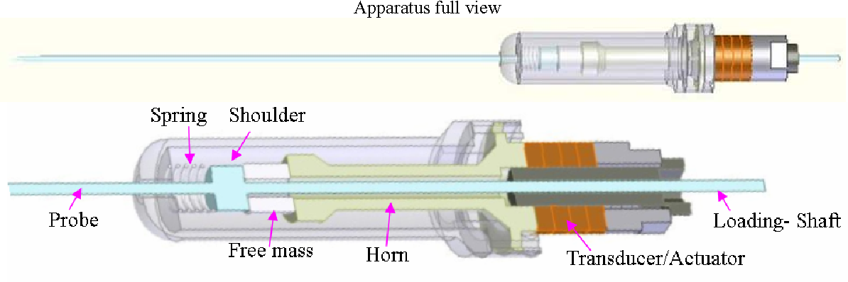 Figure 5 from The Ultrasonic / Sonic Driller / Corer ( USDC ) as a