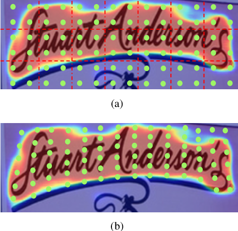 Figure 4 for All You Need is a Second Look: Towards Arbitrary-Shaped Text Detection
