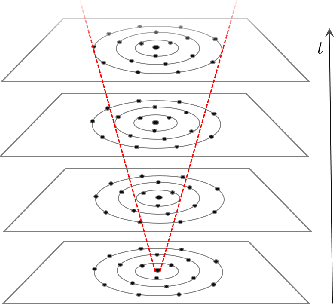 Figure 3 for A Solution to Time-Varying Markov Decision Processes