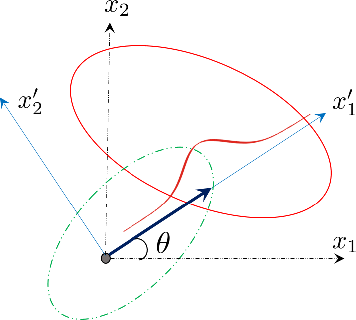 Figure 4 for A Solution to Time-Varying Markov Decision Processes