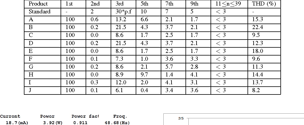 table IV