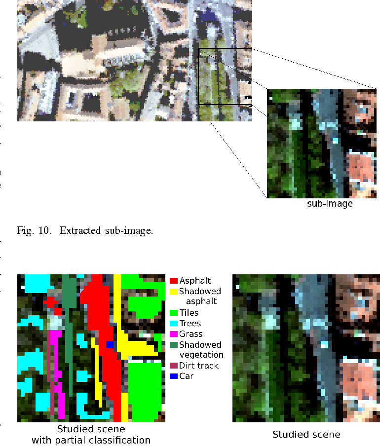 Figure 2 for Inertia-Constrained Pixel-by-Pixel Nonnegative Matrix Factorisation: a Hyperspectral Unmixing Method Dealing with Intra-class Variability
