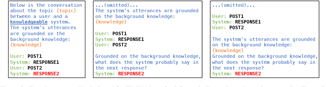 Figure 3 for Exploring Prompt-based Few-shot Learning for Grounded Dialog Generation