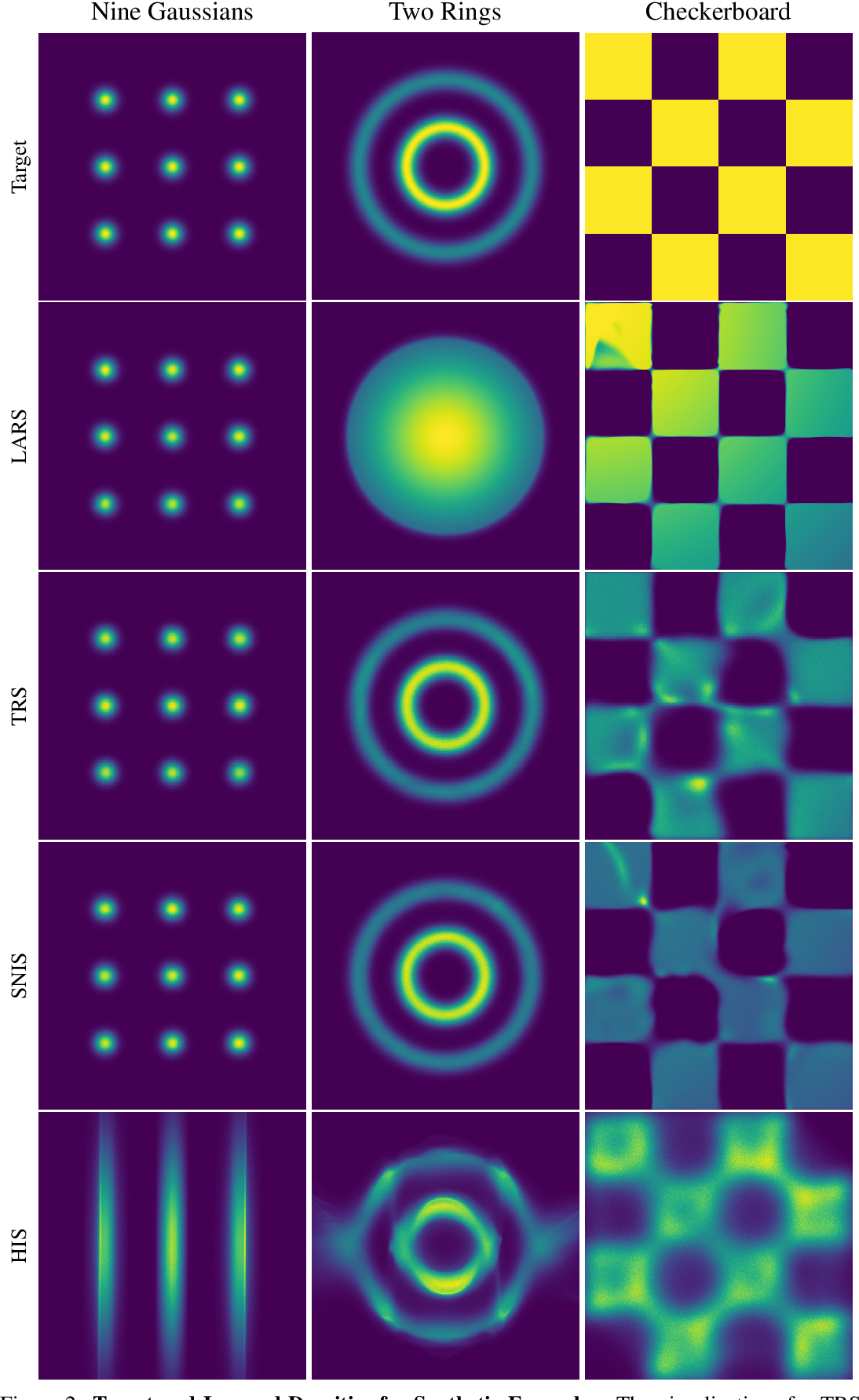 Figure 4 for Energy-Inspired Models: Learning with Sampler-Induced Distributions