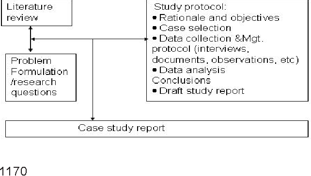 write statistics research paper examples