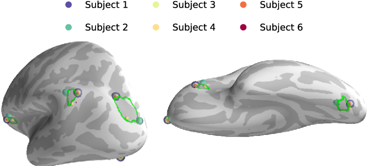 Figure 3 for Multi-subject MEG/EEG source imaging with sparse multi-task regression