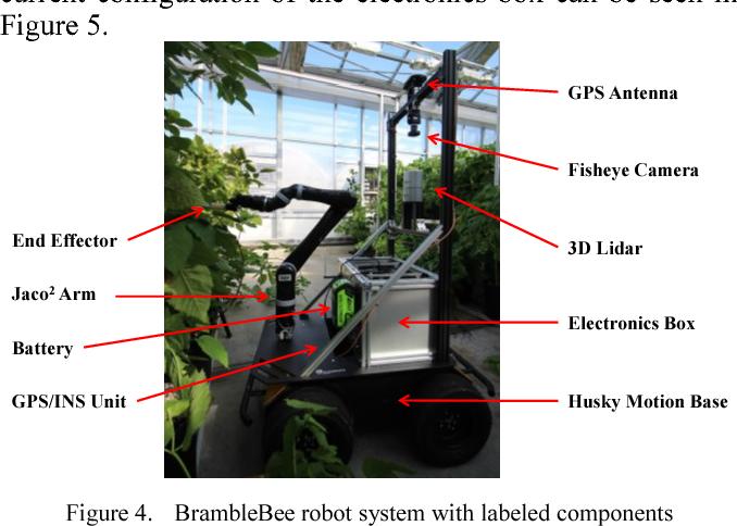 Figure 4 for Design of an Autonomous Precision Pollination Robot