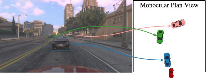 Figure 1 for Monocular Plan View Networks for Autonomous Driving
