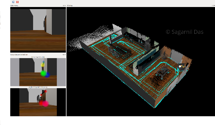 Figure 10 from Simultaneous Localization and Mapping (SLAM
