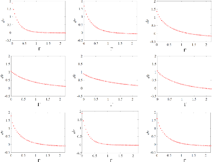 Figure 3 for Perceiving Unknown in Dark from Perspective of Cell Vibration