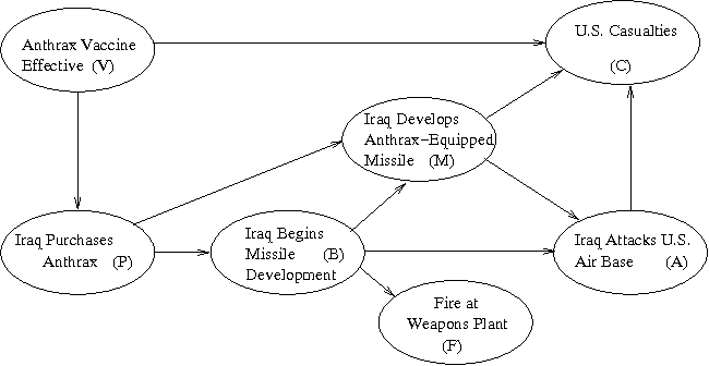 Figure 1 for Probabilistic Models for Agents' Beliefs and Decisions