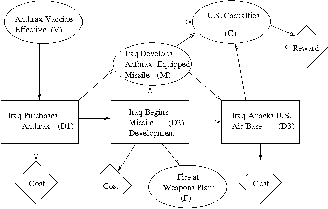 Figure 3 for Probabilistic Models for Agents' Beliefs and Decisions