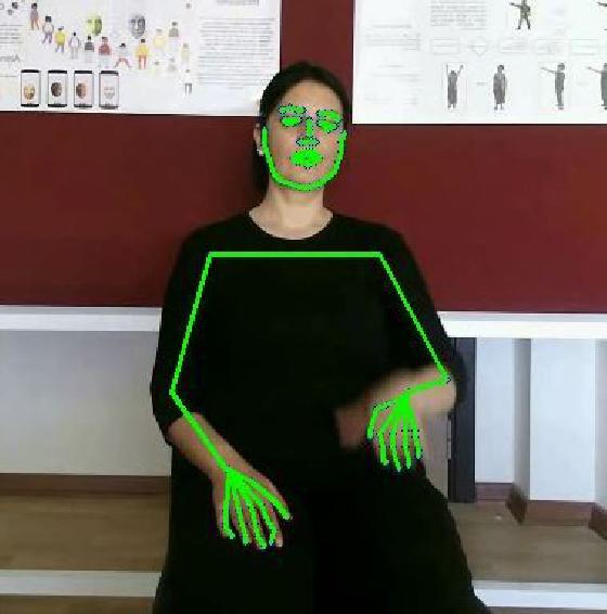 Figure 2 for Skeleton Aware Multi-modal Sign Language Recognition