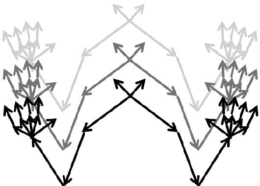 Figure 3 for Skeleton Aware Multi-modal Sign Language Recognition