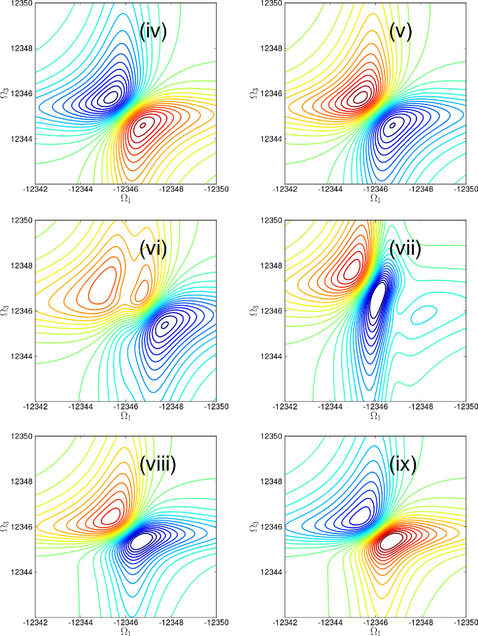 Figure 11 From Two Dimensional X Ray Correlation Spectroscopy Of Block Diagram Contributions The Second Nonchiral Parts Vl Vector