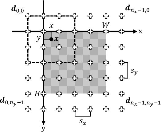 Figure 3 for Image Deformation Estimation via Multi-Objective Optimization