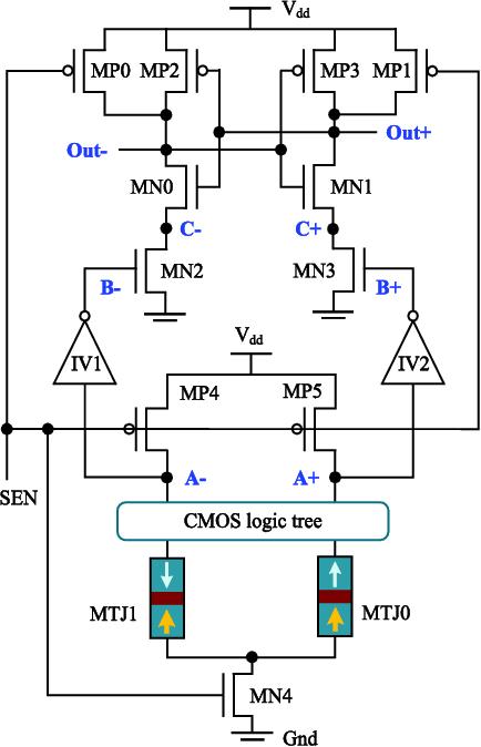 separated precharge sensing amplifier for deep submicrometer mtj rh semanticscholar org