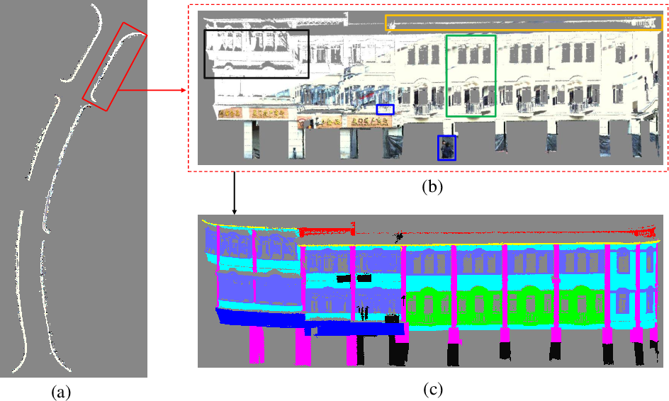 Figure 1 for DLA-Net: Learning Dual Local Attention Features for Semantic Segmentation of Large-Scale Building Facade Point Clouds