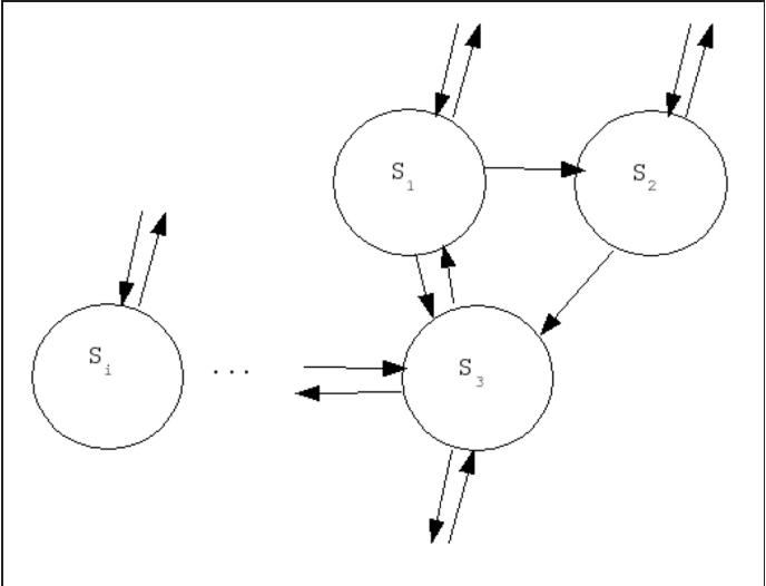 PDF] How anatomy shapes dynamics: a semi-analytical study of