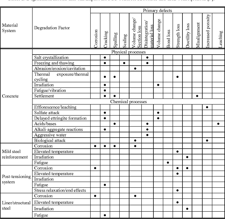selection matrix - Ideal.vistalist.co