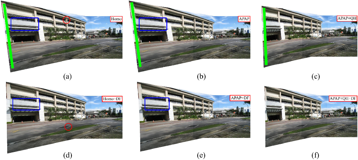 Figure 3 for Single-Perspective Warps in Natural Image Stitching